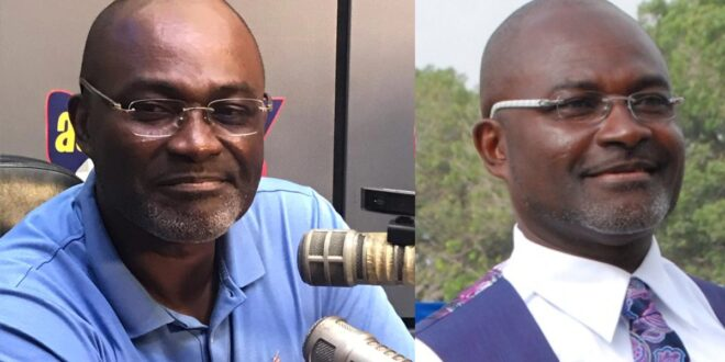 """Marry your Jobs before your wife, if not if you go broke she will leave you""- Kennedy Agyapong. 1"